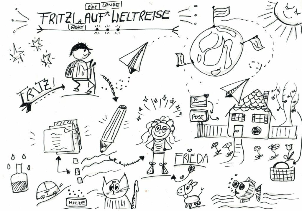 Sketchnotes im Unterricht