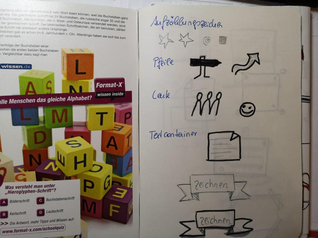 Das Bild zeigt die erste Seite eines Heftes. Zu sehen ist auf der linken Seite Werbung für das Heftformat. Auf der rechten Seite sieht man kleine gezeichnete Symbole, wie Pfeile, Banner, Container, Strichmännchen.