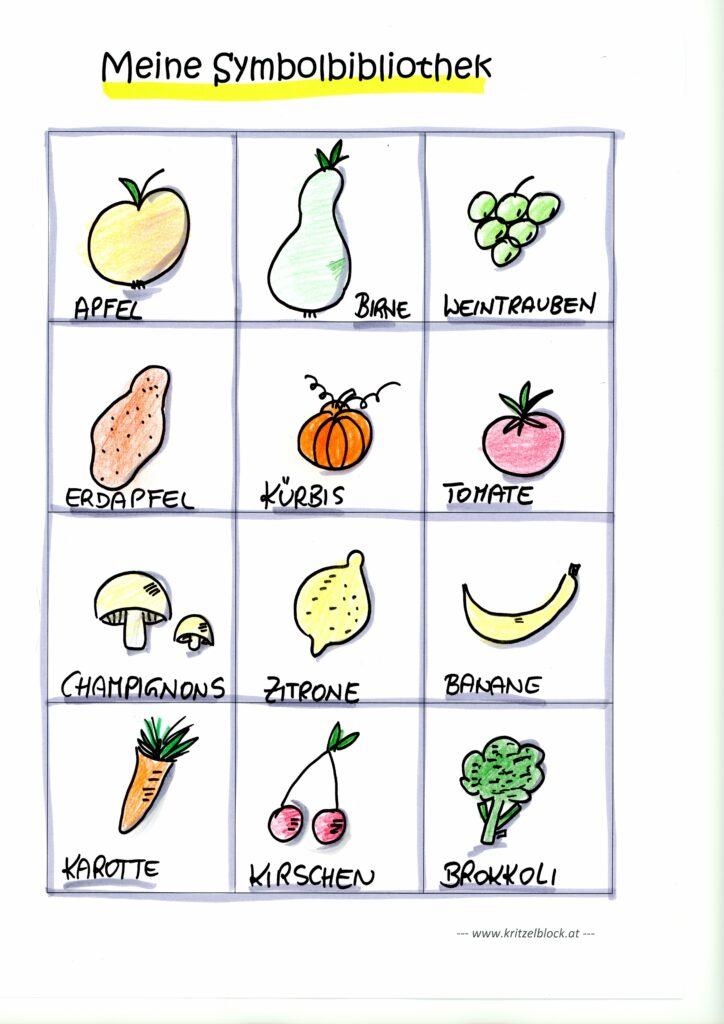 Das ist meine Symbolbibliothek mit vielen kleinen Symbolen, die ich zum Thema Obst und Gemüse gezeichnet habe.